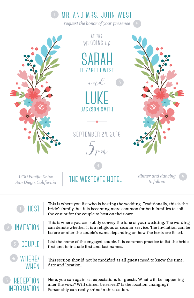 Wedding Invitation Wording Guide By PersonalCreations.com - Armenian ...