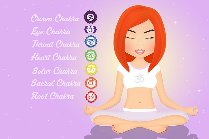 BRIDE WIFE MOM | The Throat Chakra and Meditation: Healing